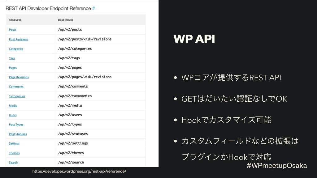 WP API • WPίΞ͕ఏڙ͢ΔREST API • GET͍͍ͩͨূͳ͠ͰOK • ...