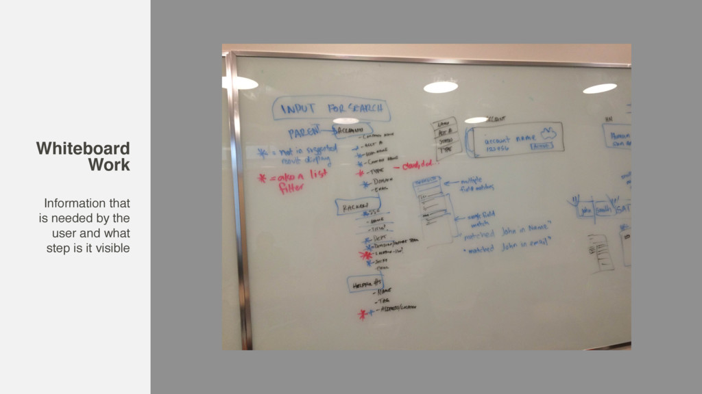 Whiteboard Work Information that is needed by t...