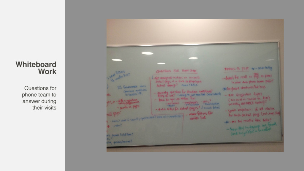 Whiteboard Work Questions for phone team to ans...