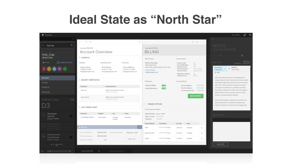 "Ideal State as ""North Star"""