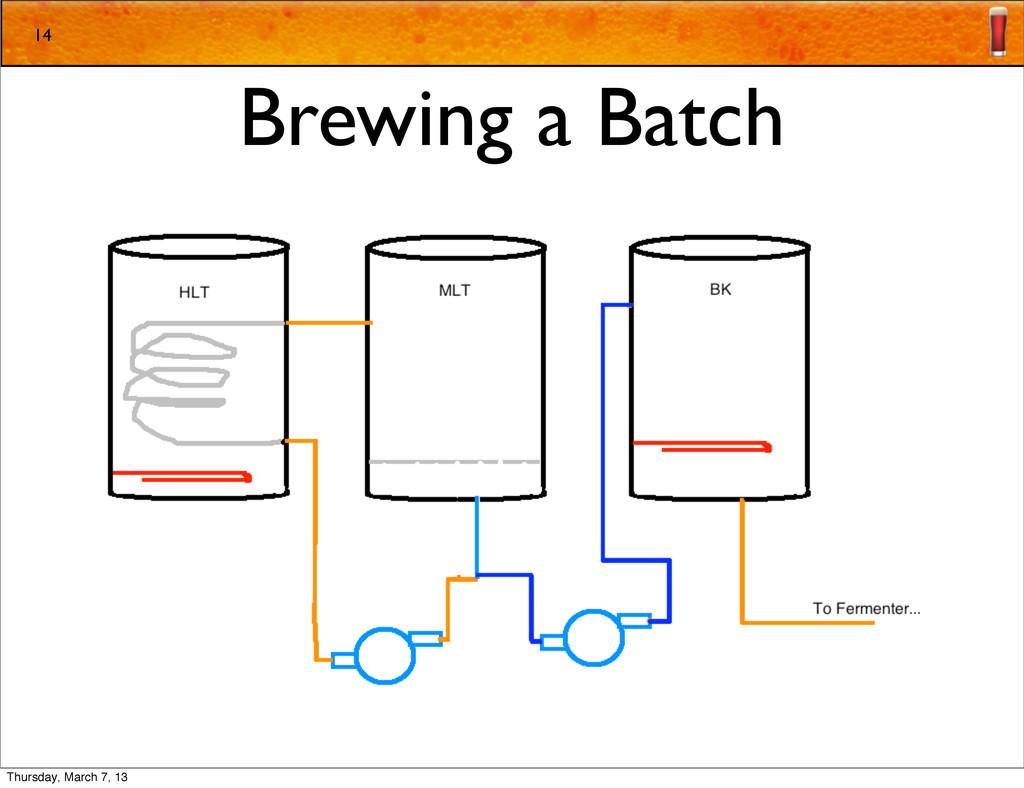 Brewing a Batch 14 Thursday, March 7, 13