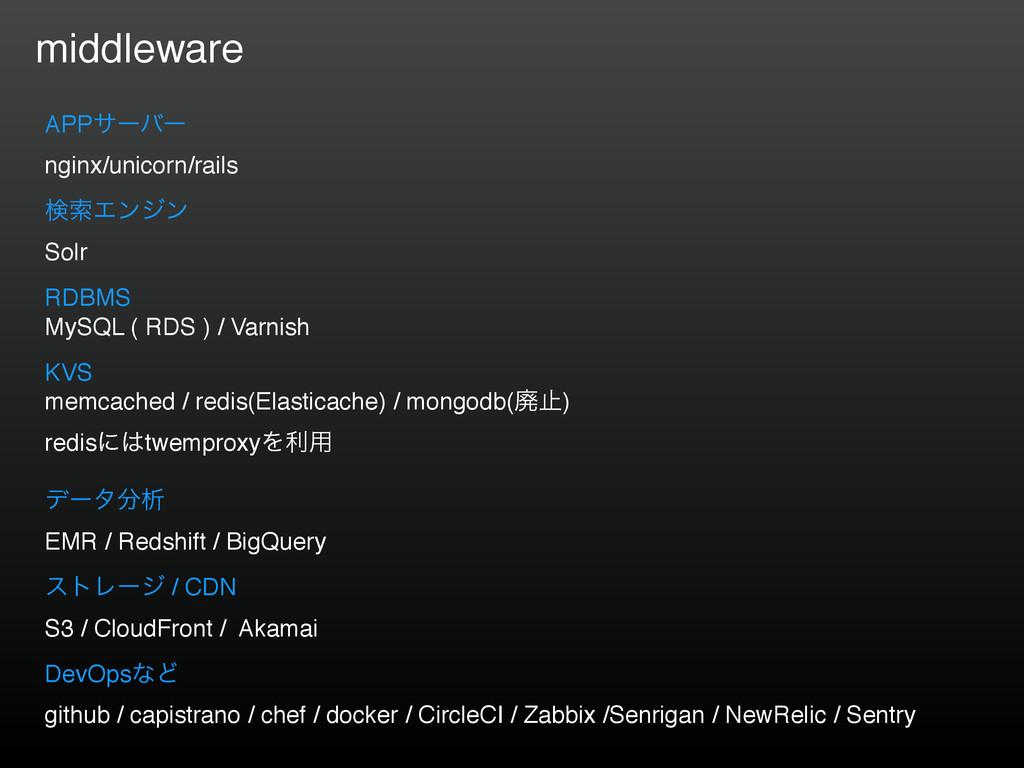 middleware APPαʔόʔ nginx/unicorn/rails ݕࡧΤϯδϯ...