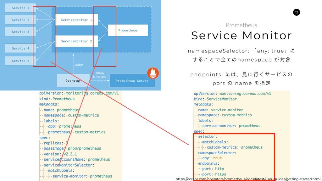 X Prometheus Service Monitor namespaceSelector:...