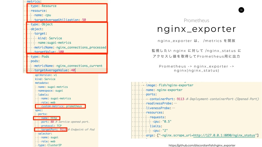 X Prometheus nginx_exporter n g i n x _ e x p o...