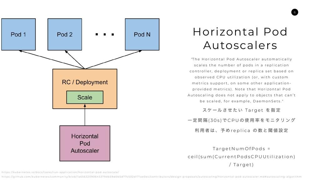 "Horizontal Pod Autoscalers ""T h e H o r i z o n..."