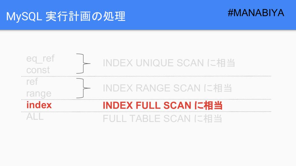eq_ref const ref range index ALL MySQL 実行計画の処理 ...