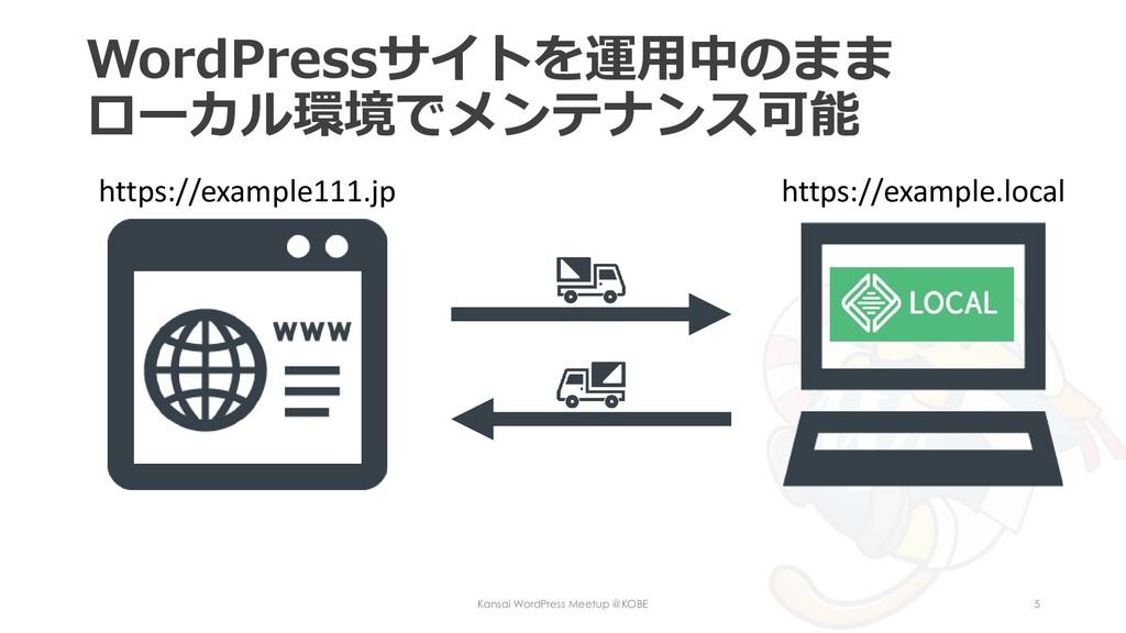 WordPressサイトを運用中のまま ローカル環境でメンテナンス可能 Kansai Word...