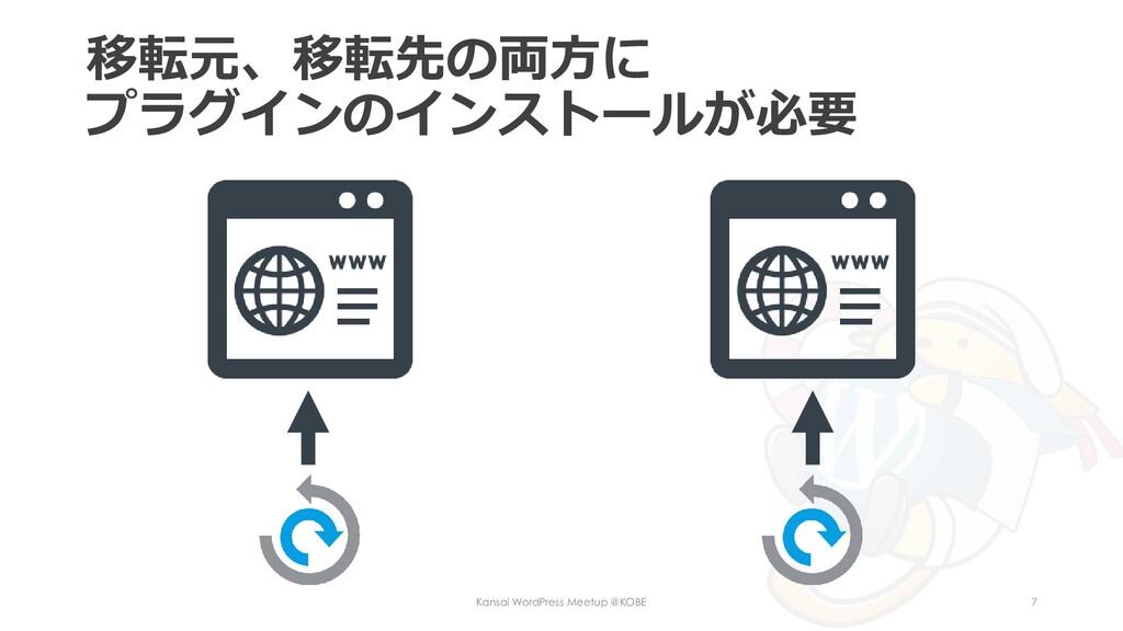 移転元、移転先の両方に プラグインのインストールが必要 Kansai WordPress Me...