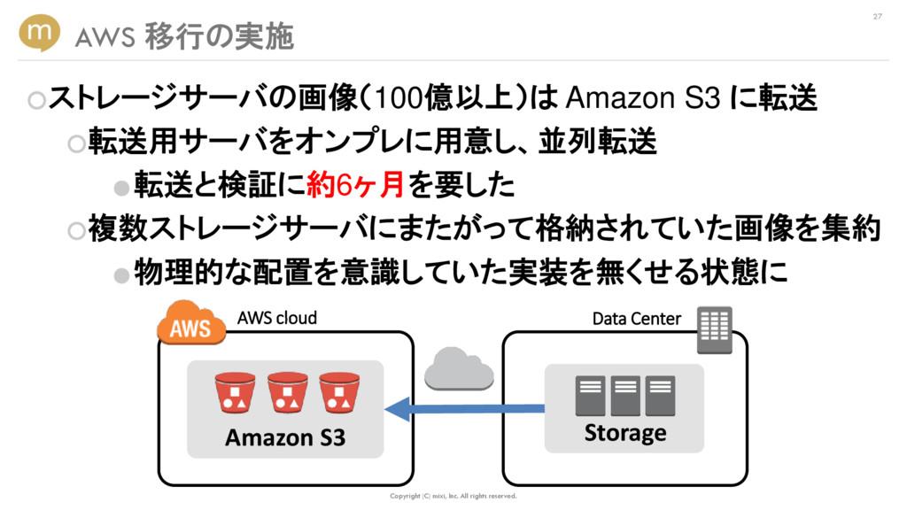 ○ストレージサーバの画像(100億以上)は Amazon S3 に転送 ○転送用サーバをオンプ...