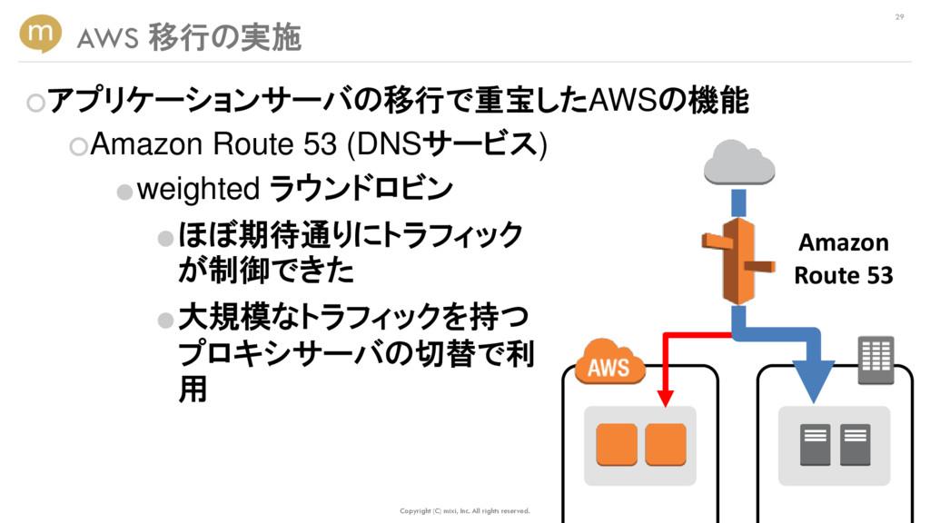 ○アプリケーションサーバの移行で重宝したAWSの機能 Copyright (C) mixi, ...