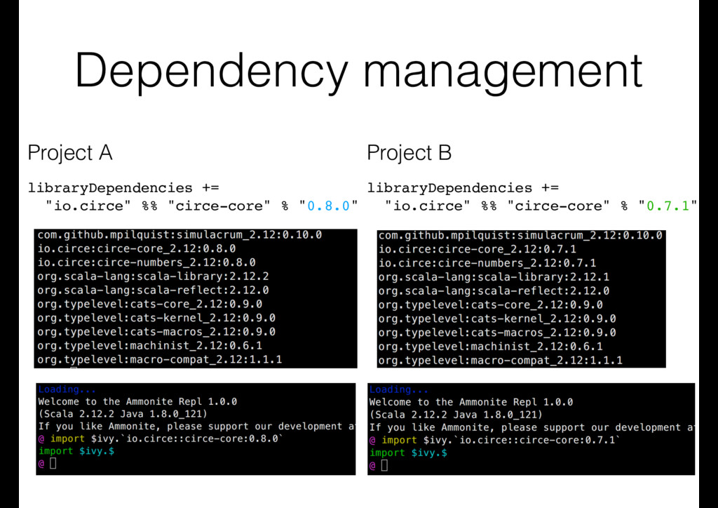 Dependency management Project A libraryDependen...