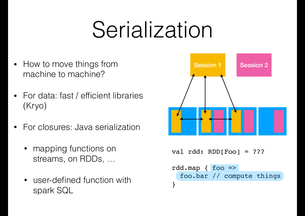 Serialization • How to move things from machine...