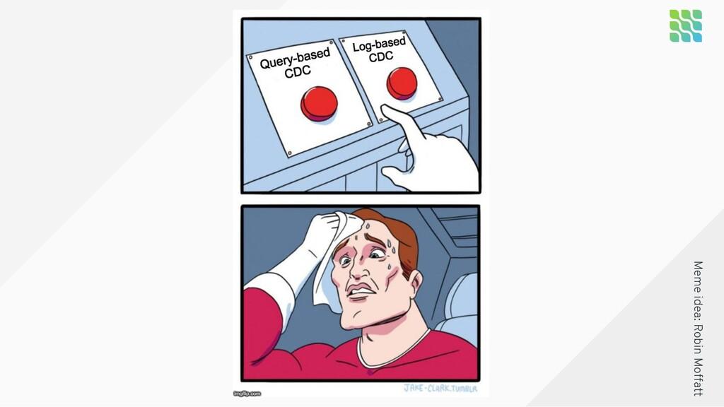 Meme idea: Robin Moffatt