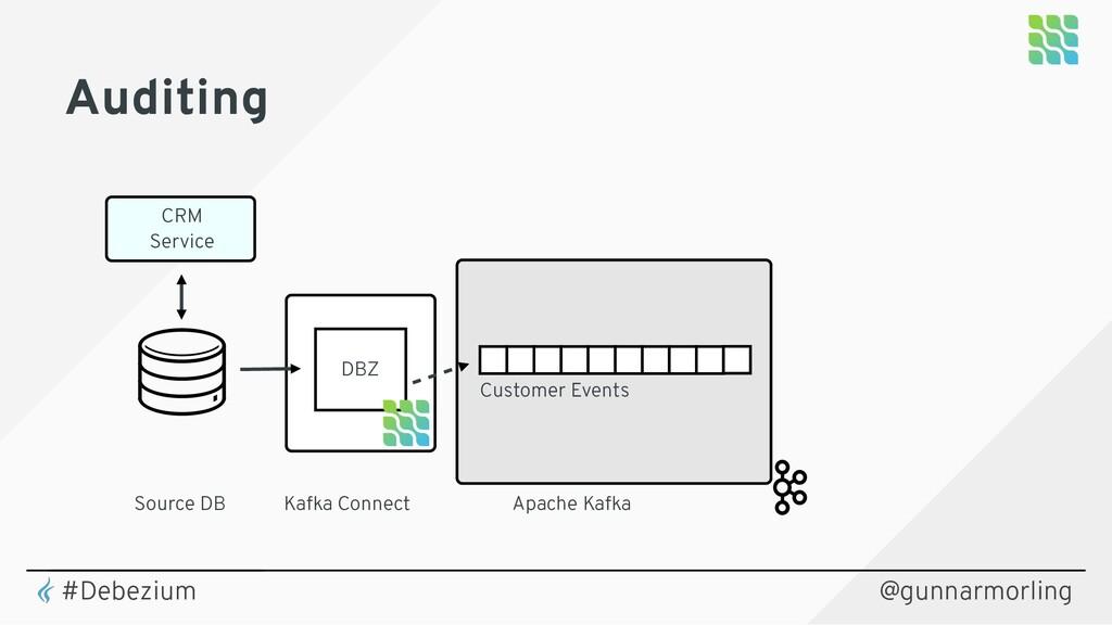 Auditing Source DB Kafka Connect Apache Kafka D...
