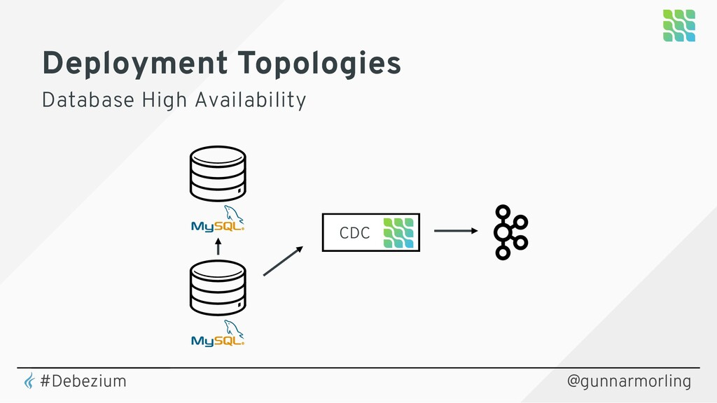 Deployment Topologies Database High Availabilit...