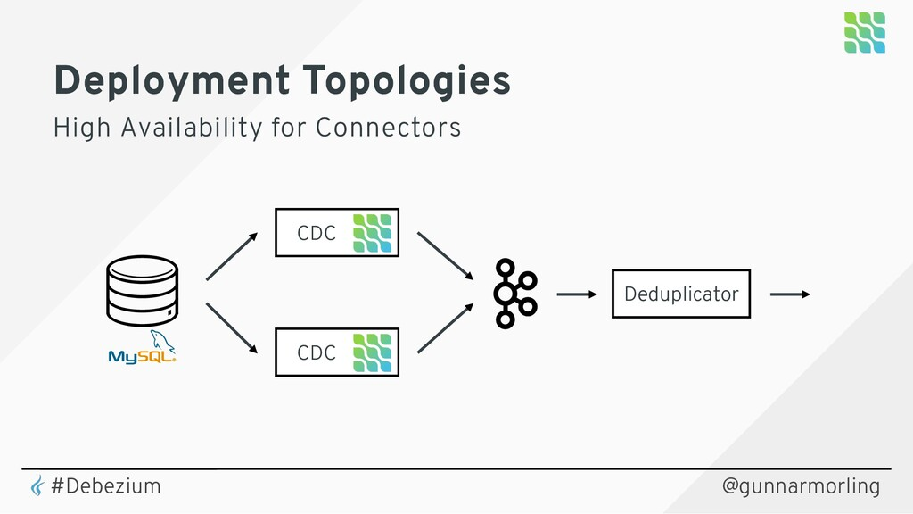 Deployment Topologies High Availability for Con...