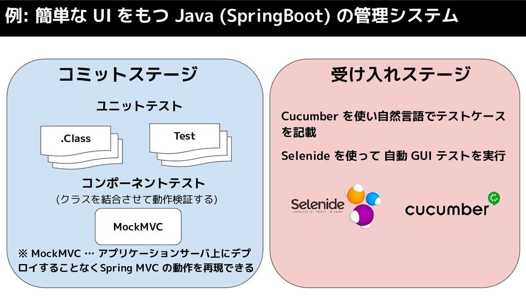 例: 簡単な UI をもつ Java (SpringBoot) の管理システム .Class ...