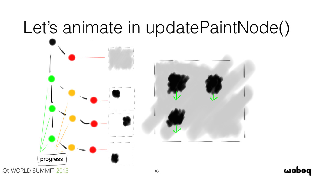 Let's animate in updatePaintNode() 16