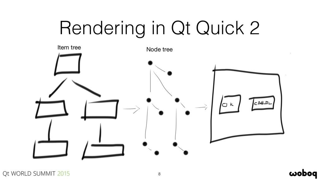 Rendering in Qt Quick 2 8
