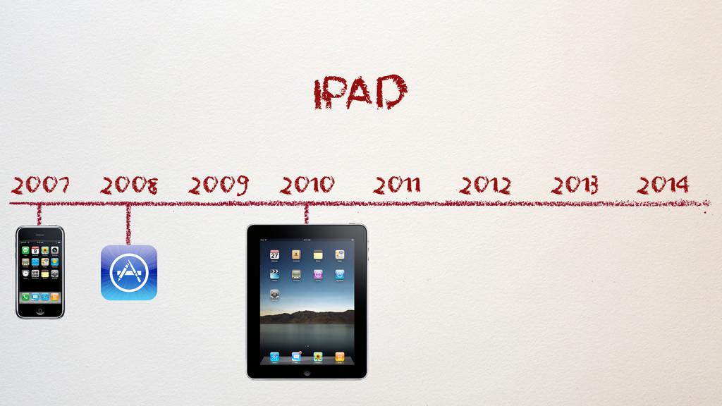 ipad 2007 2009 2008 2010 2011 2012 2013 2014
