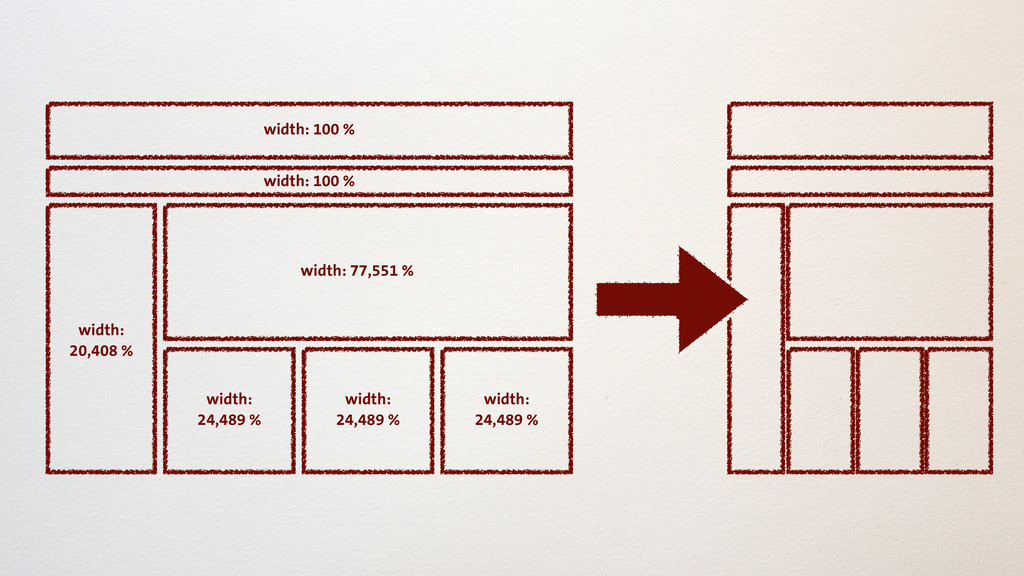 width: 100 % width: 100 % width: 77,551 % width...