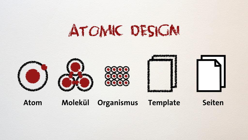 Atom Molekül Organismus Template Seiten ATOmIC ...