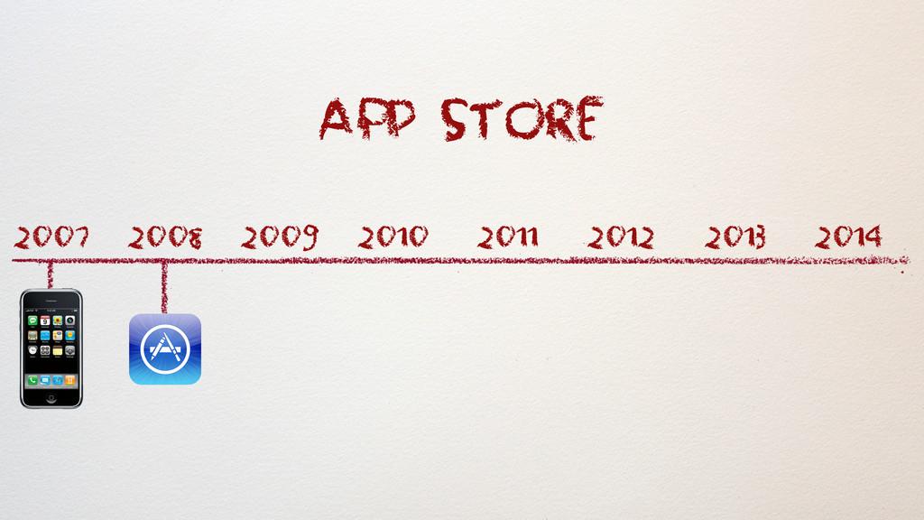apP SToRe 2007 2009 2008 2010 2011 2012 2013 20...