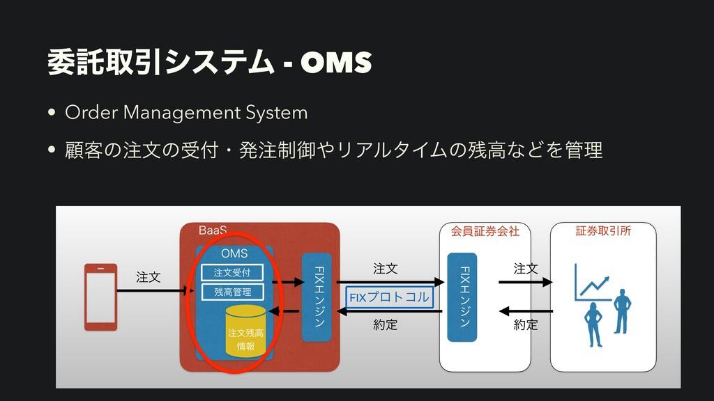 ҕୗऔҾγεςϜ - OMS • Order Management System • ސ٬ͷ...