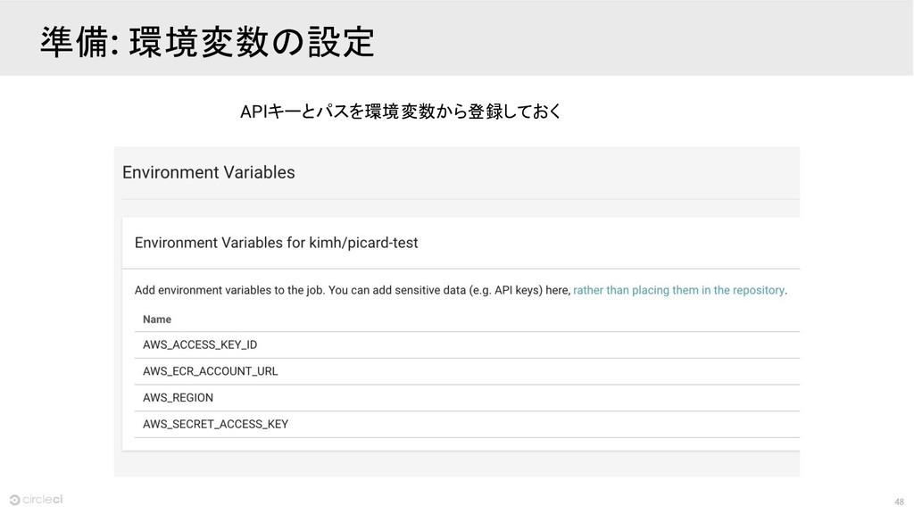 48 準備 環境変数の設定 APIキーとパスを環境変数から登録しておく