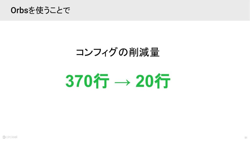 51 を使うことで コンフィグの削減量 370行 → 20行