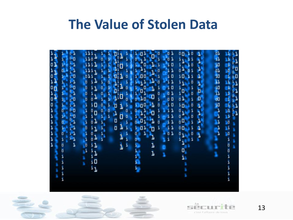 13 The Value of Stolen Data