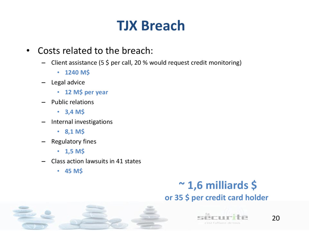 20 TJX Breach • Costs related to the breach: – ...