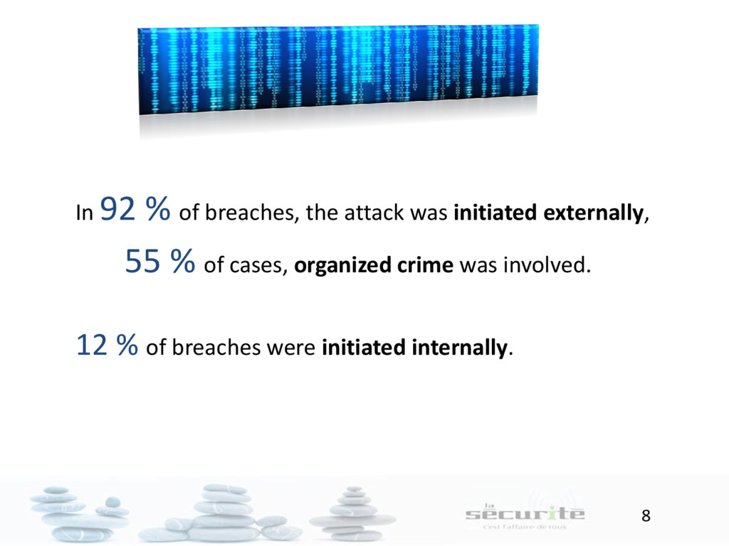 8 In 92 % of breaches, the attack was initiated...