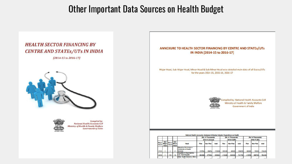 Other Important Data Sources on Health Budget