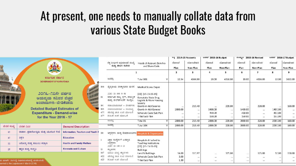 At present, one needs to manually collate data ...