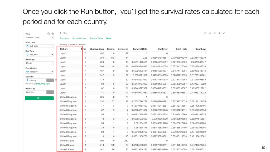 101 Once you click the Run button, you'll get t...