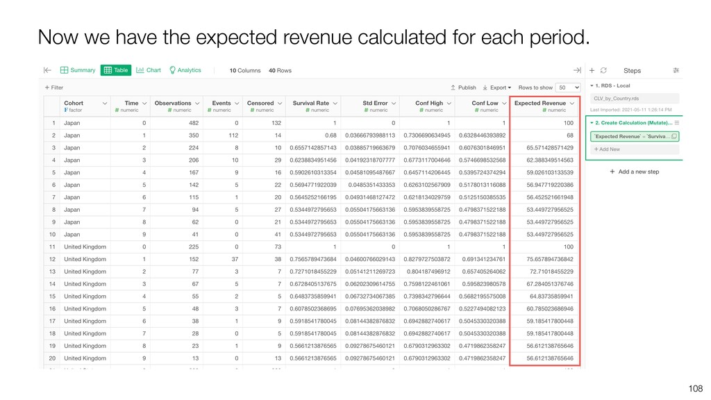 108 Now we have the expected revenue calculated...