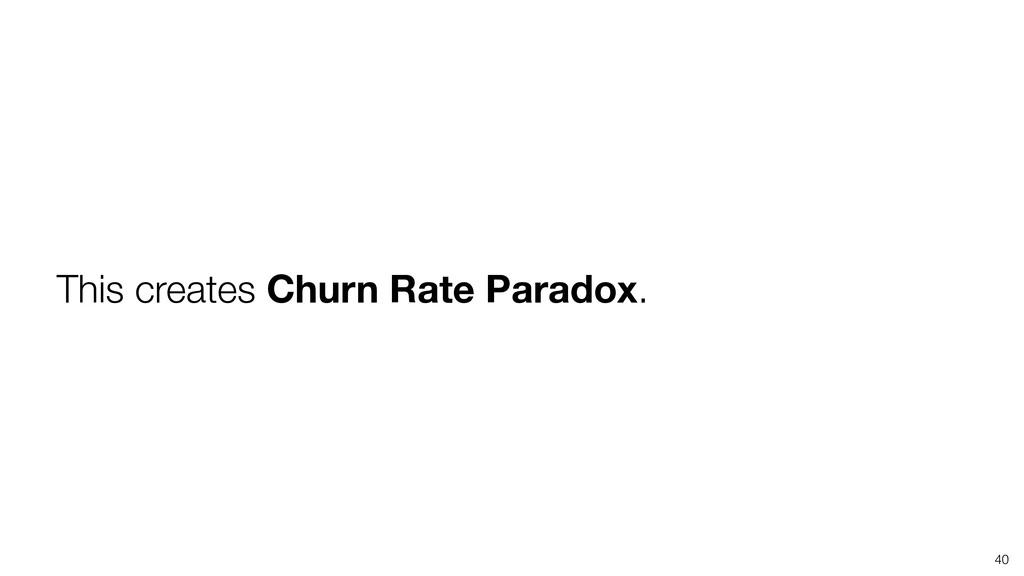 40 This creates Churn Rate Paradox.
