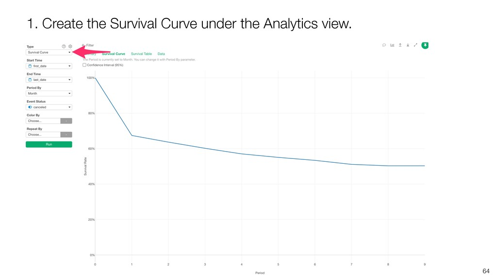 64 1. Create the Survival Curve under the Analy...