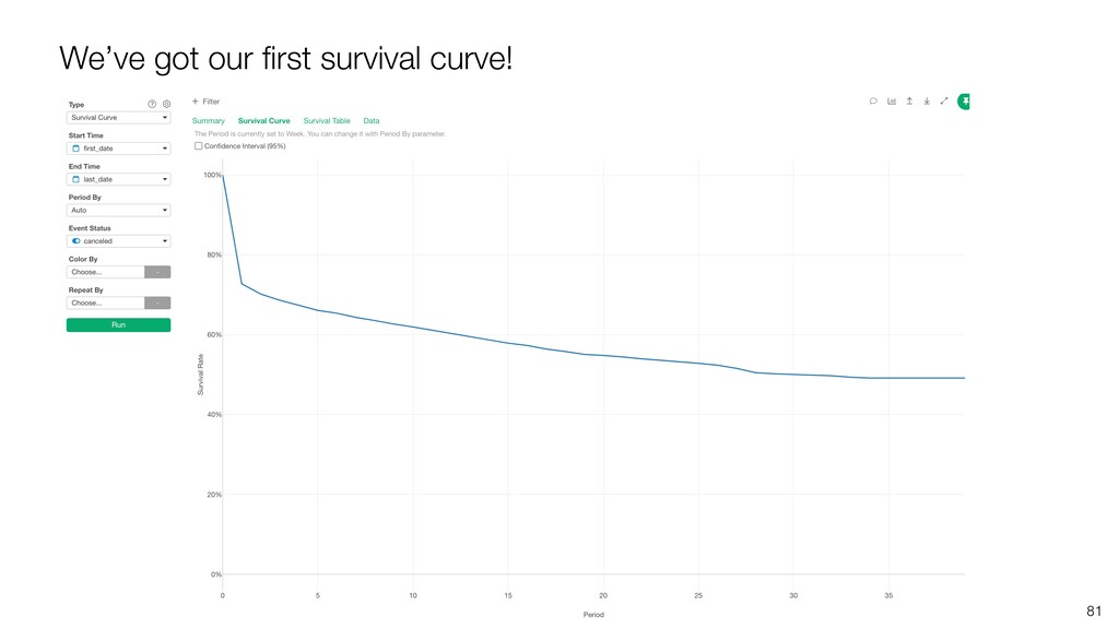 81 We've got our first survival curve!