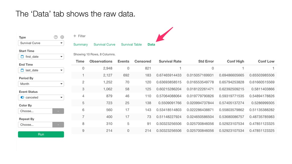 The 'Data' tab shows the raw data.