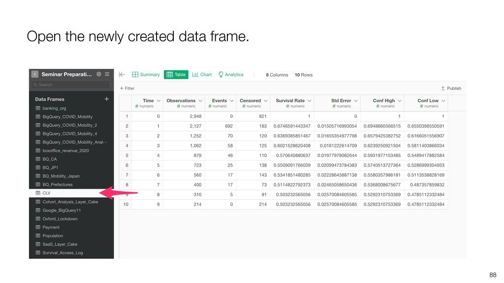 Open the newly created data frame. 88
