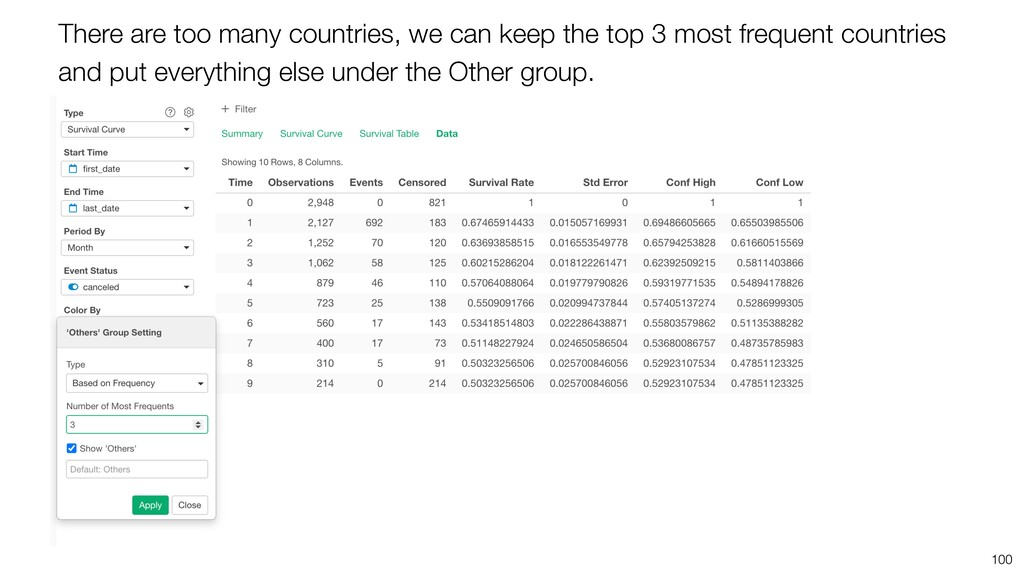 100 There are too many countries, we can keep t...