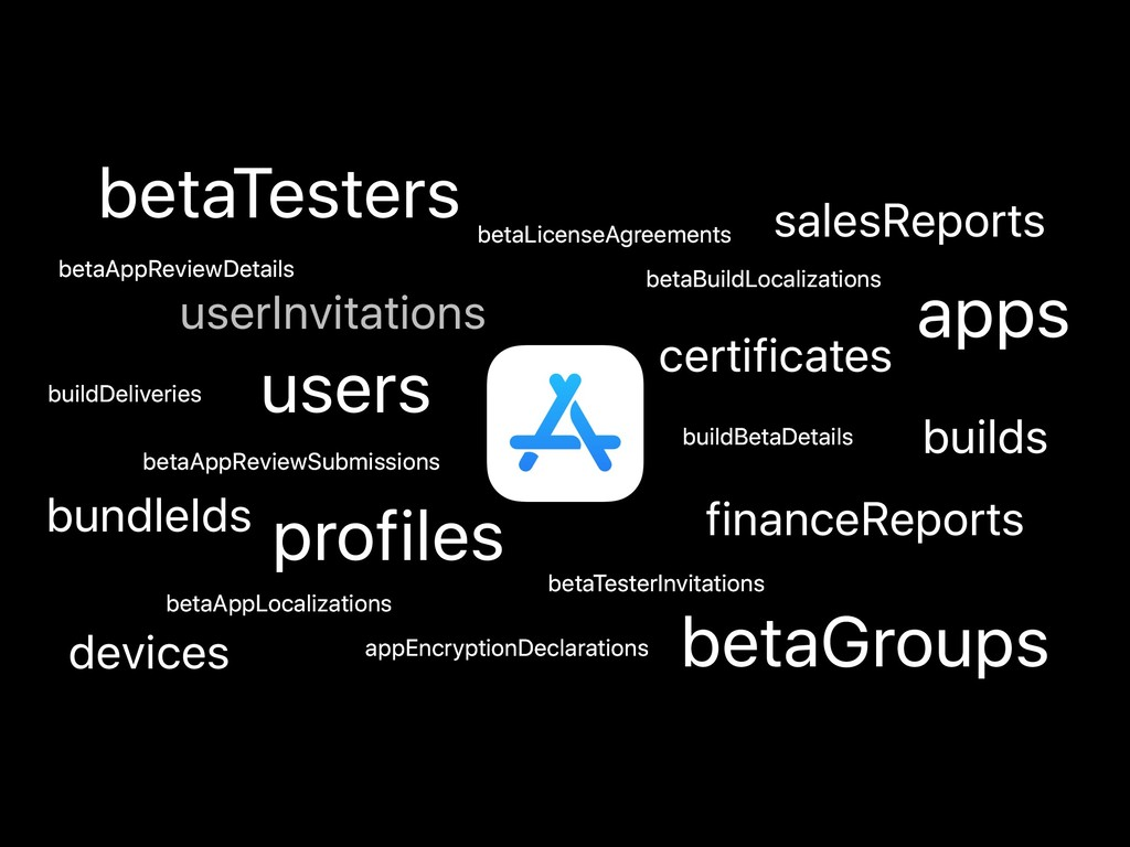 apps betaLicenseAgreements builds buildBetaDeta...