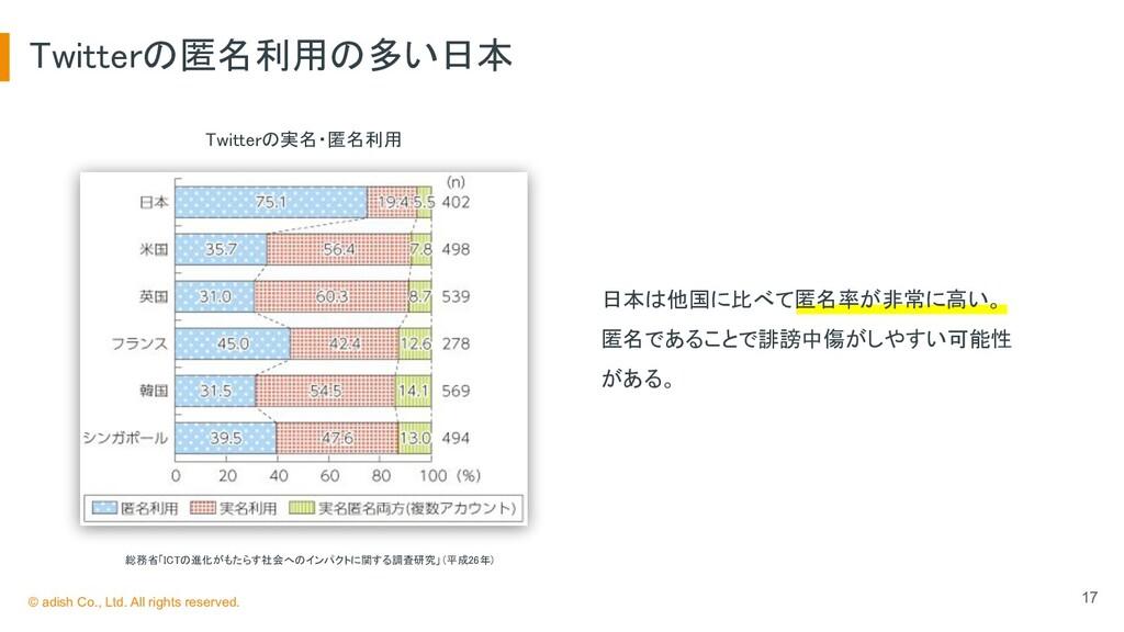 日本は他国に比べて匿名率が非常に高い。 匿名であることで誹謗中傷がしやすい可能性 がある。 T...