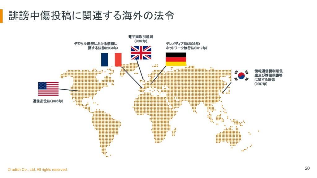 誹謗中傷投稿に関連する海外の法令 20 通信品位法(1996年)  電子商取引規則  (...