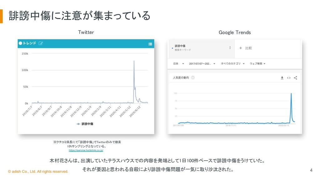誹謗中傷に注意が集まっている 4 Twitter Google Trends ※クチコミ...