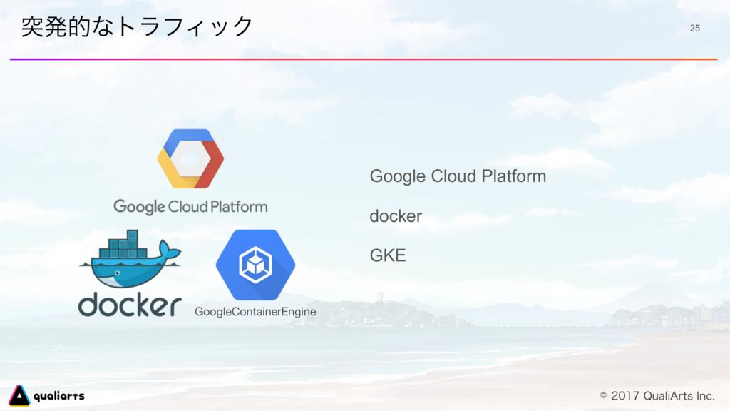 ಥൃతͳτϥϑΟοΫ Google Cloud Platform docker GKE 25 ...