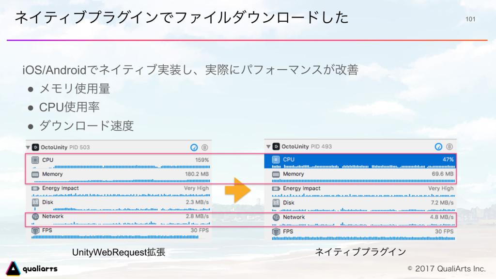 ωΠςΟϒϓϥάΠϯͰϑΝΠϧμϯϩʔυͨ͠ 101 iOS/AndroidͰωΠςΟϒ࣮...
