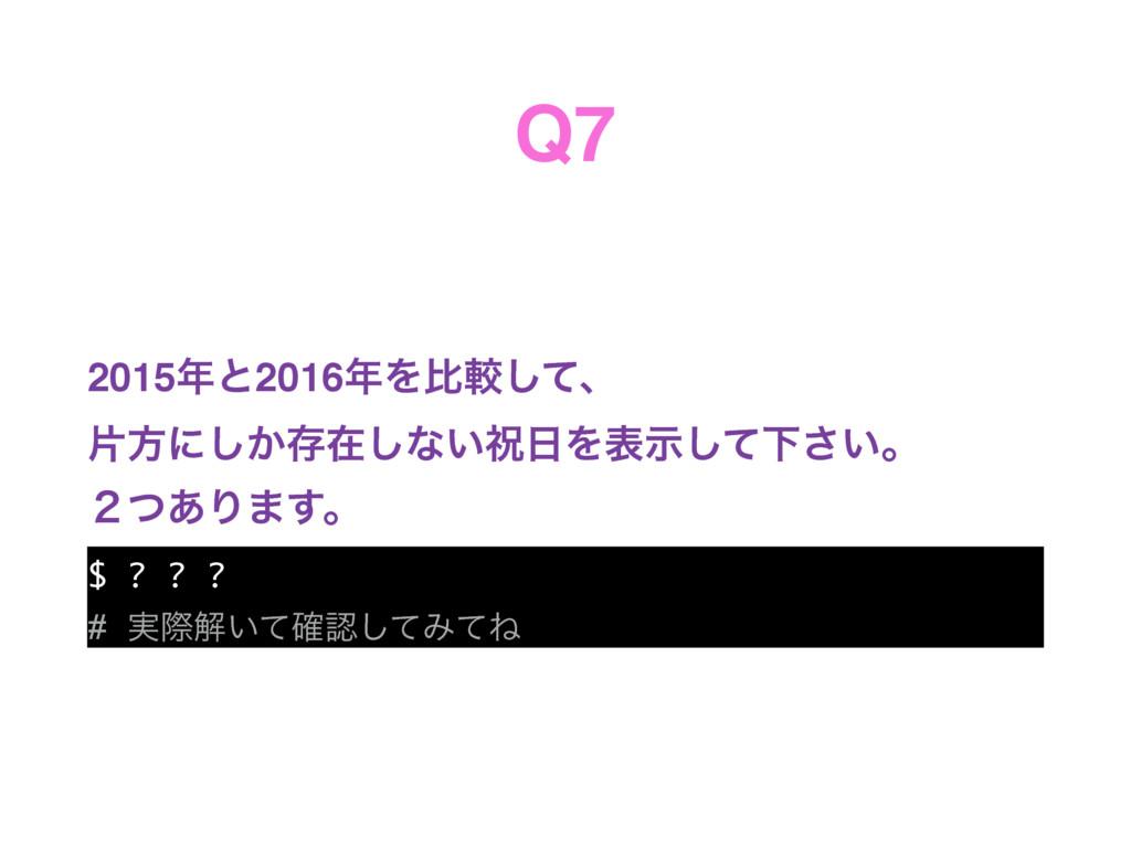 Q7 2015ͱ2016Λൺֱͯ͠ɺ ยํʹ͔͠ଘࡏ͠ͳ͍ॕΛදࣔͯ͠Լ͍͞ɻ ̎ͭ...
